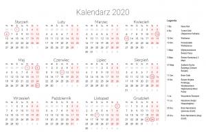 Státní svátky v Polsku 2020